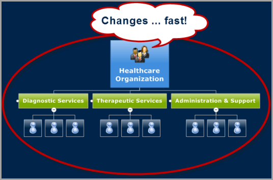 Healthcare-Changes-Fast-2